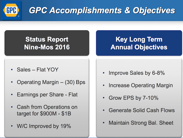 GPC Accomplishments & Objectives
