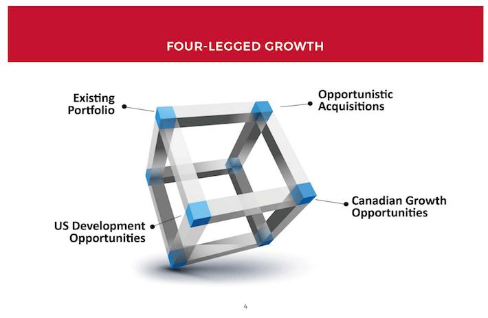 SKT Four-Legged Growth