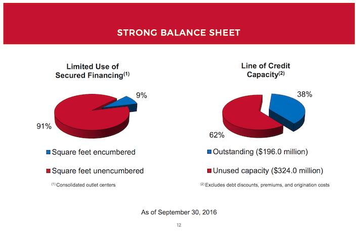 SKT Strong Balance Sheet
