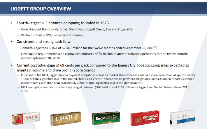 Vector Group Liggett Group Overview