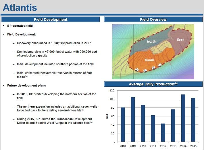 Van ECK Associates Corp Lowers Stake in Genesis Energy, LP (GEL)