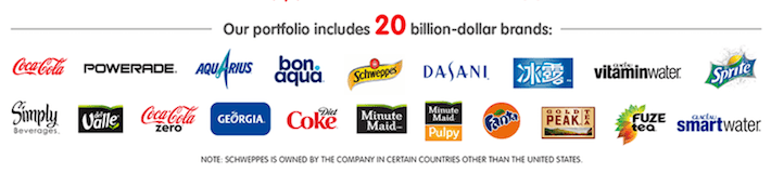 KO Our Portfolio Includes 20 Billion-Dollar Brands