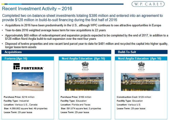 WPC Investment