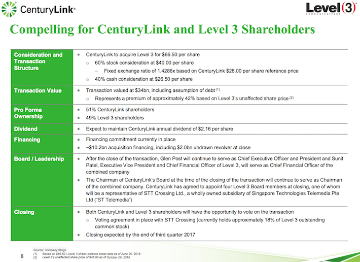 CTL Compelling for CenturyLink and Level 3 Shareholders