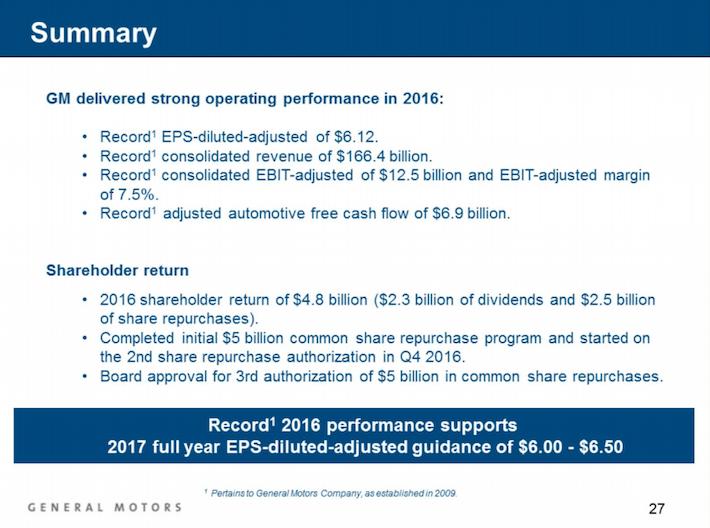 GM Summary