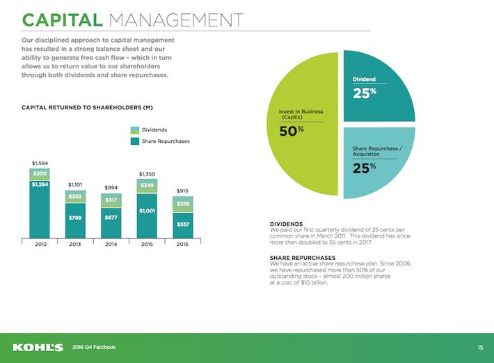 KSS Capital Management 2