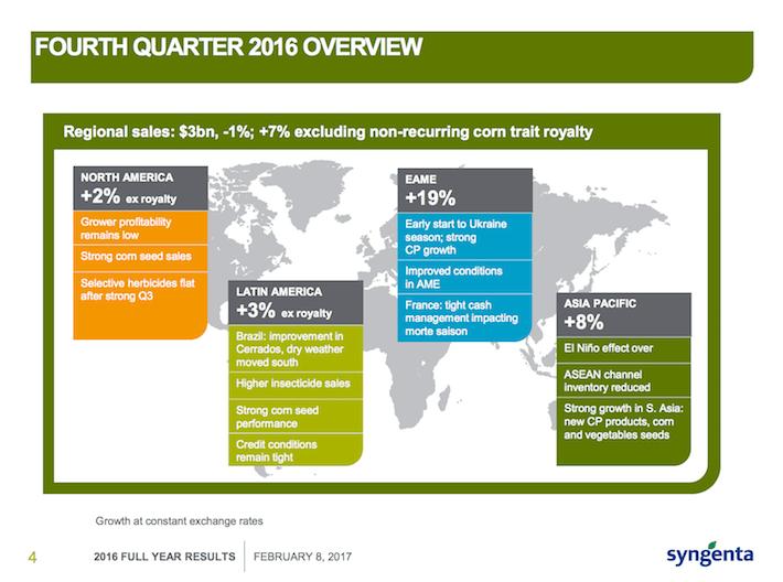 SYT Fourth Quarter 2016 Overview
