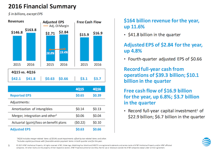 T 2016 Financial Summary