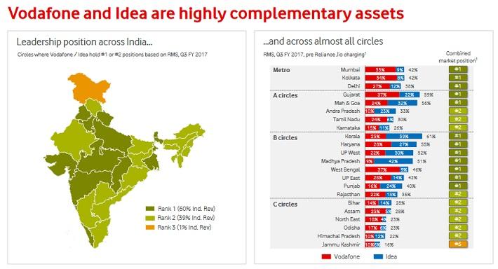 VOD India