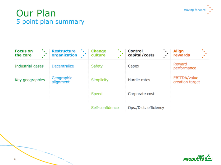 APD Our Plan - 5 Point Plan Summary