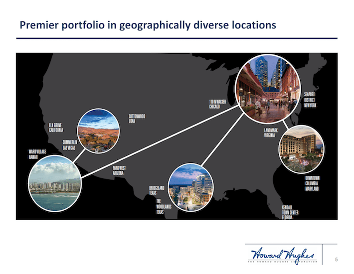 HHC Premier Portfolio in Geographically Diverse Locations