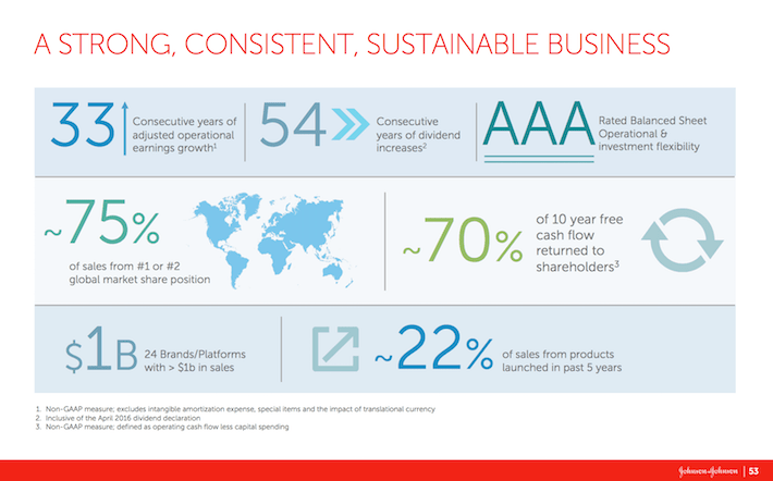 JNJ A Strong, Consistent, Sustainable Business