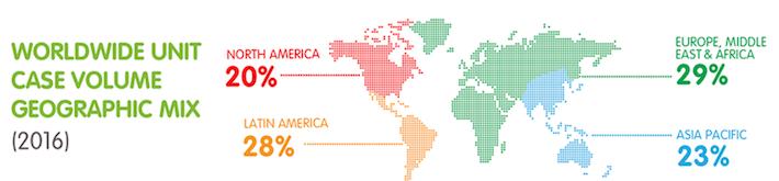 KO Worldwide Unit Case Volume Geographic Mix