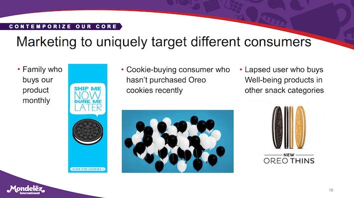 MDLZ Mondelez International Marketing To Uniquely Target Different Consumers