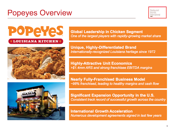 QSR Popeyes Overview