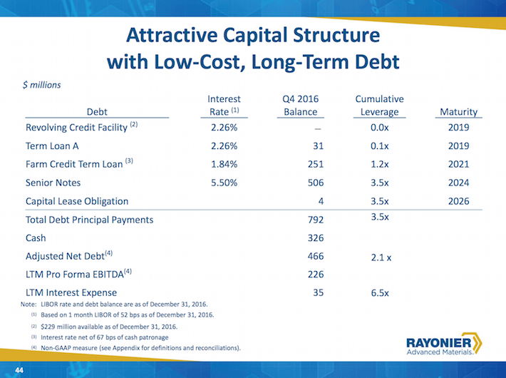 RYAM Attractive Capital Structure With Low-Cost, Long-Term Debt