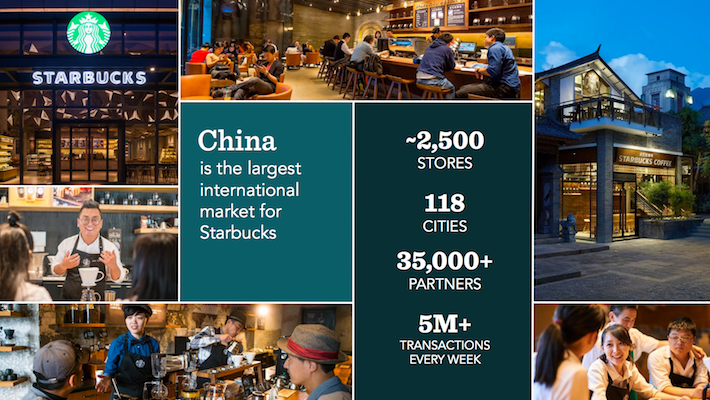SBUX China is the Largest International Market for Starbucks