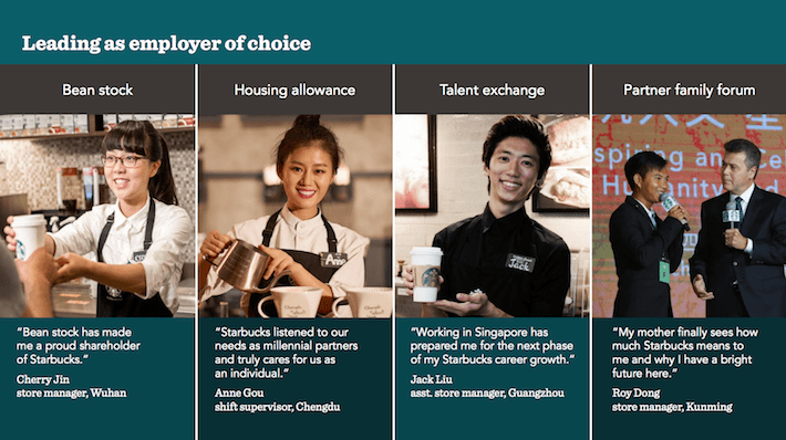 SBUX Leading Employer of Choice