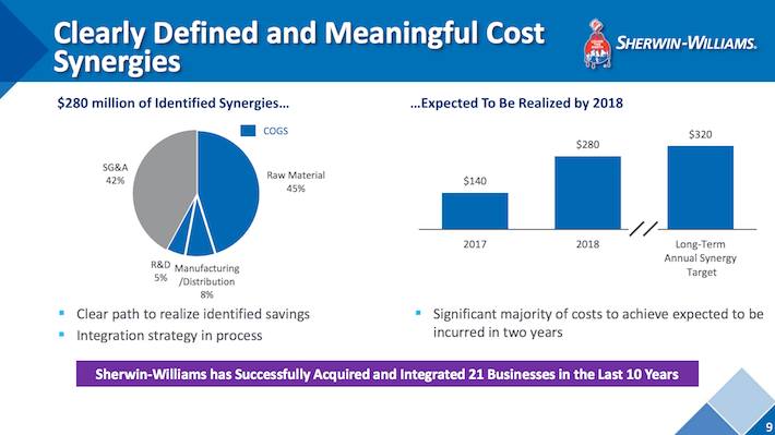 VAL Clearly Defined and Meaningful Cost Synergies