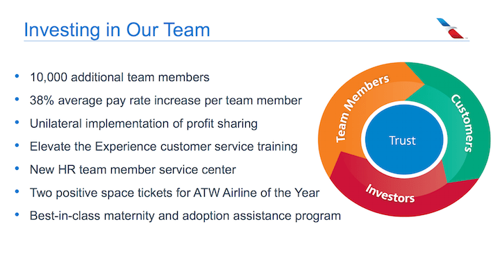 AAL American Airlines Investing In Our Team