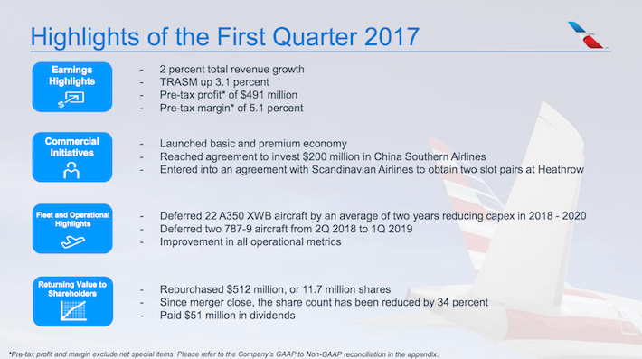 American Airlines AAL Highlights of the First Quarter of 2017
