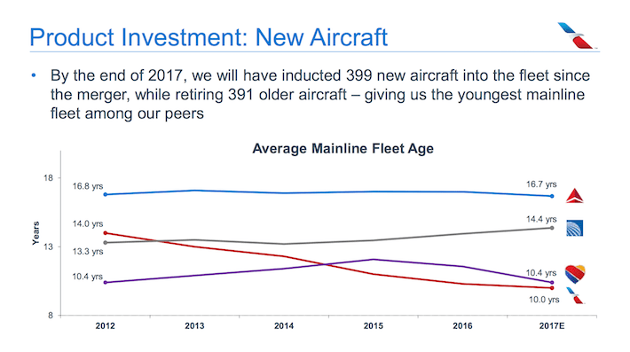 American Airlines AAL Product Investment - New Aircraft 2