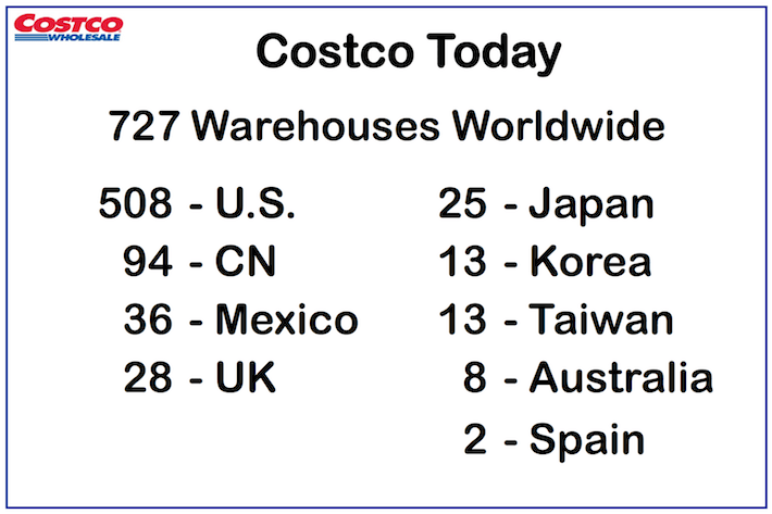 COST Costco Wholesale Costco Today Part Two