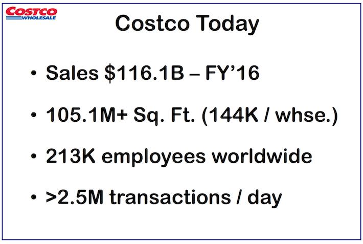 COST Costco Wholesale Costco Today
