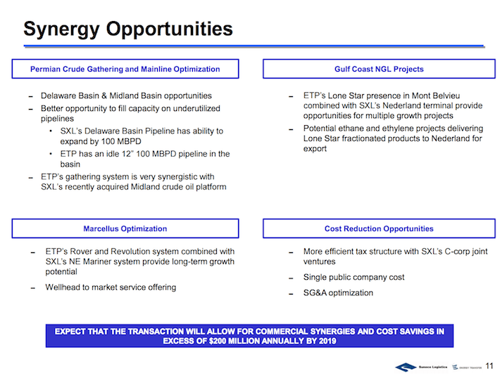 ETP Synergy Opportunities