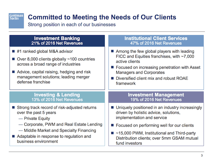 GS Goldman Sachs Committed To Meeting The Needs Of Our Clients