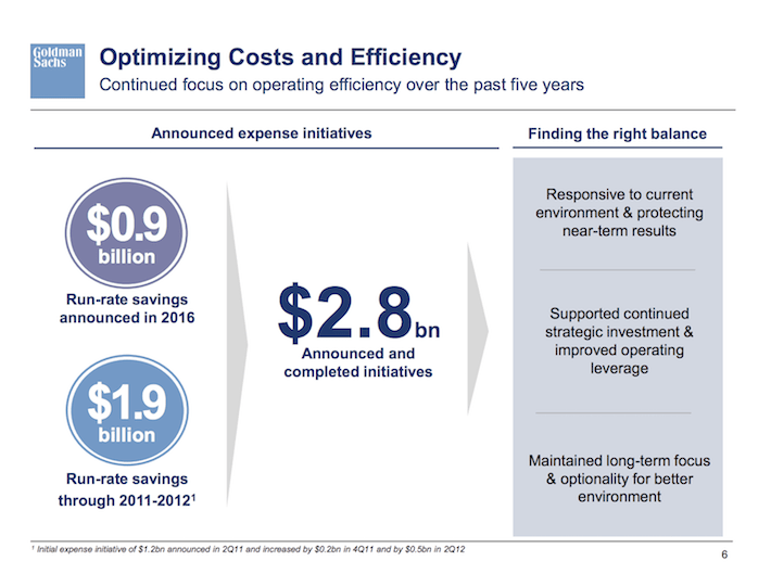 GS Goldman Sachs Optimizing Costs and Efficiency