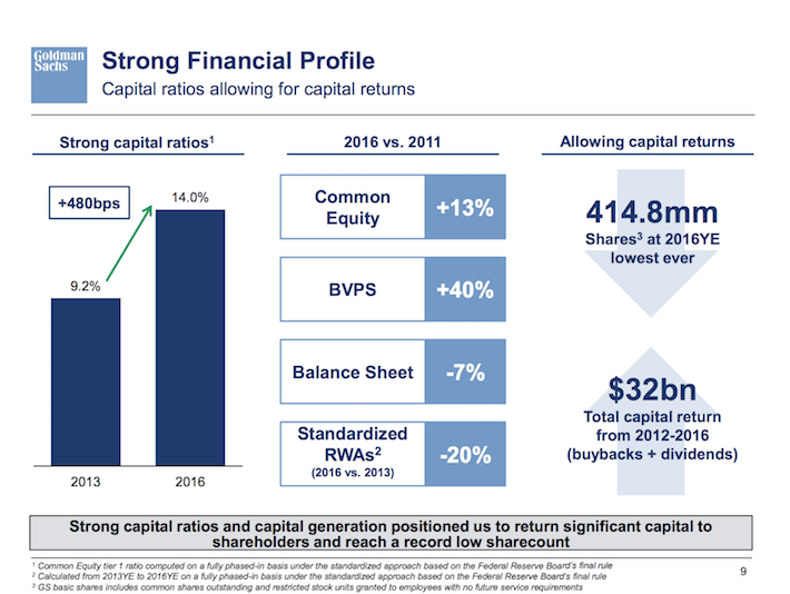 GS Goldman Sachs Strong Financial Profile
