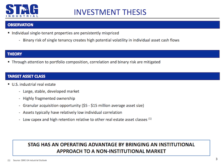 STAG Industrial Investment Thesis