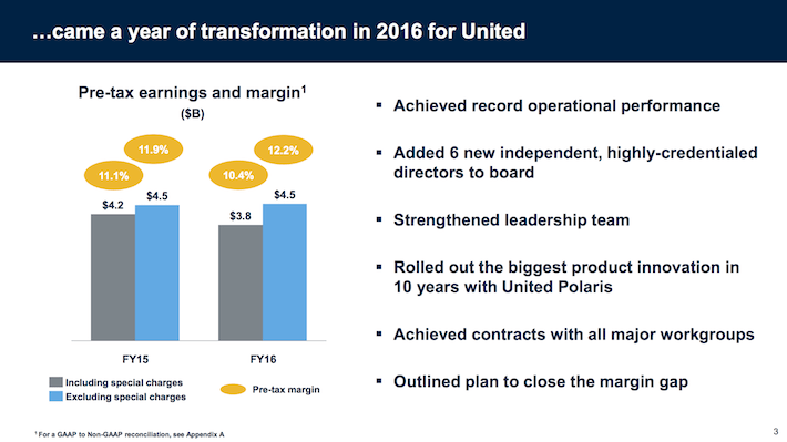 UAL United Continental Holdings Came A Year of Transformation in 2016 For United