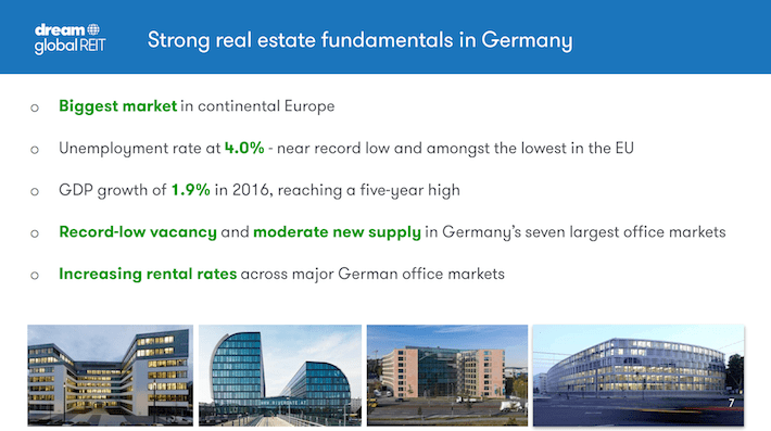 DUNDF Dream Global REIT Strong Real Estate Fundamentals in Germany