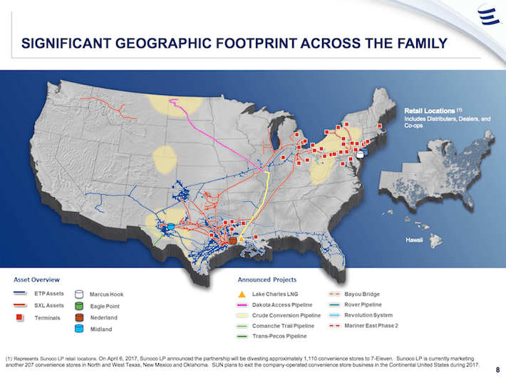 ETE Energy Transfer Equity Significant Geographic Footprint Across The Family