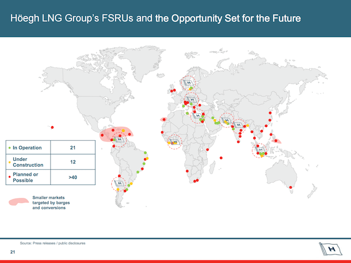 HMLP Hoegh LNG Partners Hoegh LNG Group's FSRUs and the Opportunity Set For The Future
