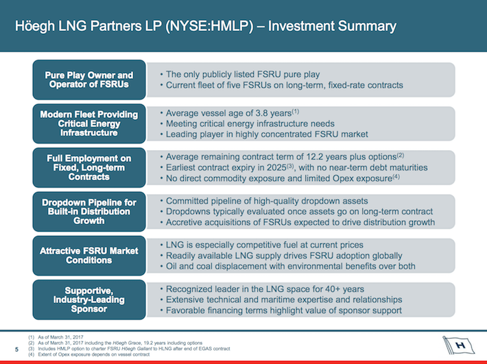HMLP Hoegh LNG Partners Investment Summary
