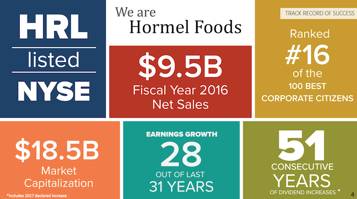 HRL Hormel Foods We Are Hormel Foods