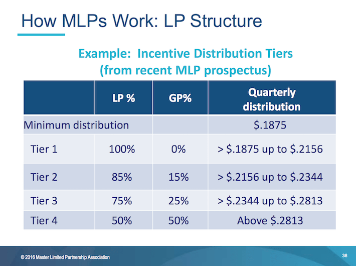 How MLPs Work LP Structure