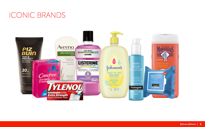 JNJ Johnson & Johnson Iconic Brands