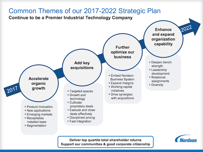 NDSN Common Themes Of Our 2017-2022 Strategic Plan
