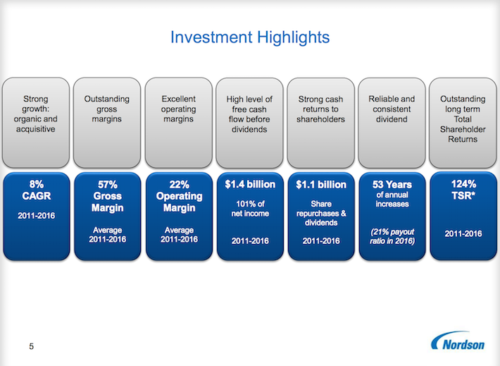 NDSN Nordson Investment Highlights