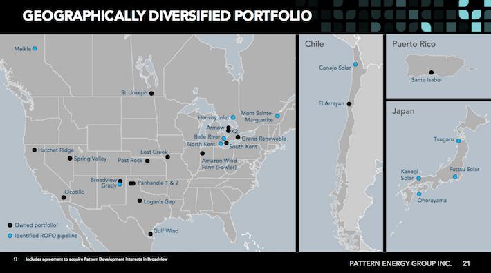 PEGI Pattern Energy Group Geographically Diversified Portfolio