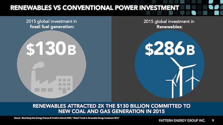 PEGI Pattern Energy Group Renewables vs. Conventional Power Investment