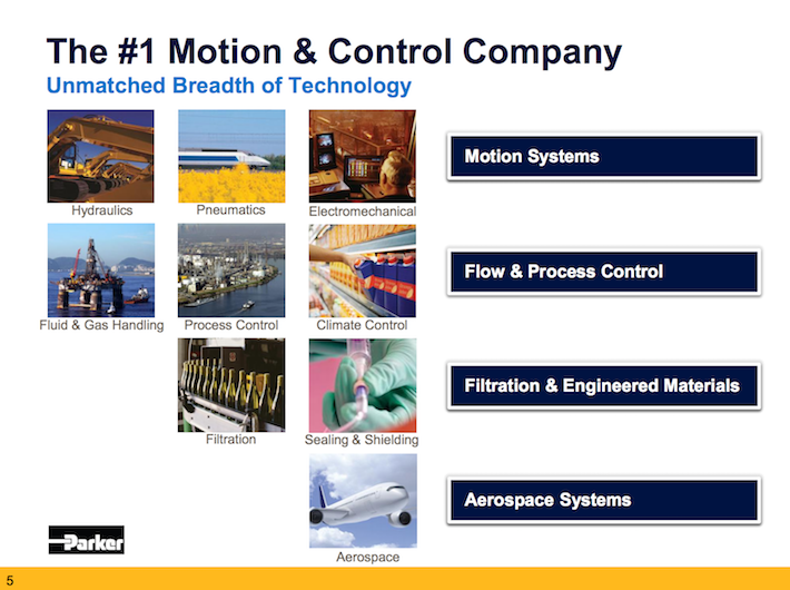 PH Parker-Hannifin The #1 Motions & Control Company