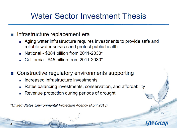 SJW Group Water Sector Investment Thesis