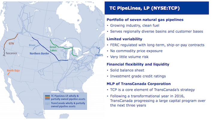 TCP TC Pipelines Business Overview