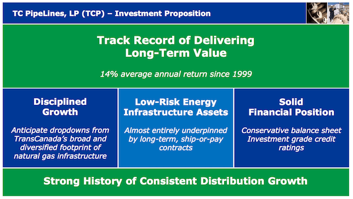 TCP TC Pipelines Track Record of Delivering Long-Term Value