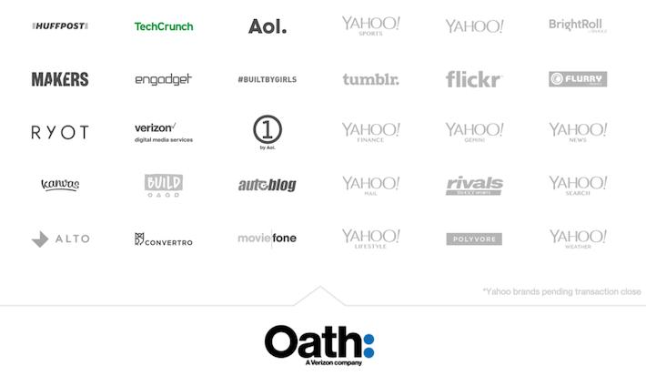 VZ Verizon Communications Oath Media Brands
